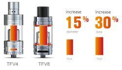 SMOK TFV8 Cloud Beast Tank - 6ml Smoktech